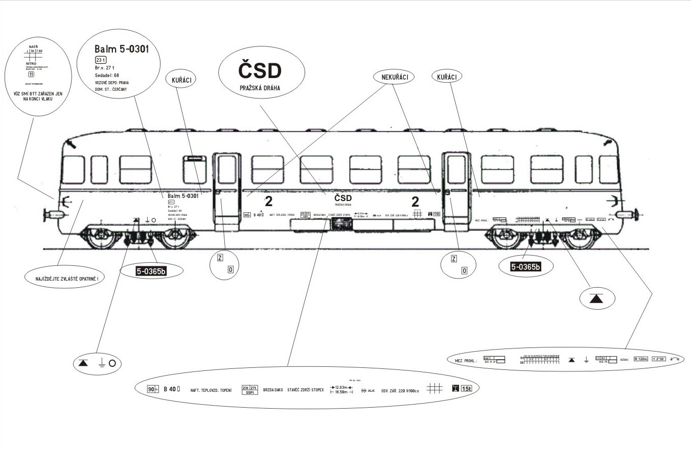 Rozmístění popisek vozu BFalm